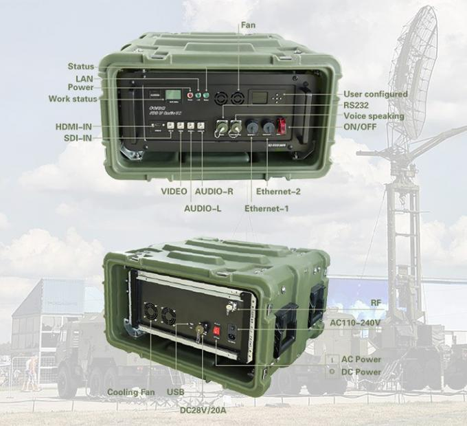 100W FDD-COFDM Ethernet Radio Full Duplex Long Range Bi-directional Wireless Communication