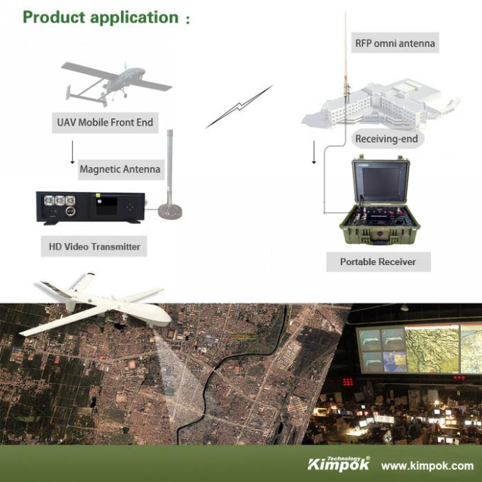 100km LOS UAV Video Link 5W Long Range HD COFDM Video Transmitter AES Encyption