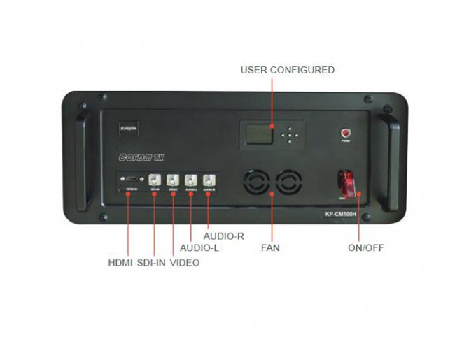 80-100km NLOS COFDM Wireless Transmitter 100W Vehicle Mounted Digital Video Sender Encrypted
