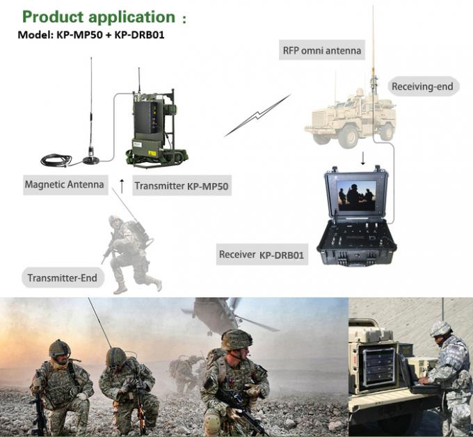 Military Man-pack COFDM Wireless Transmitter H.264 Digital Mobile Video Sender