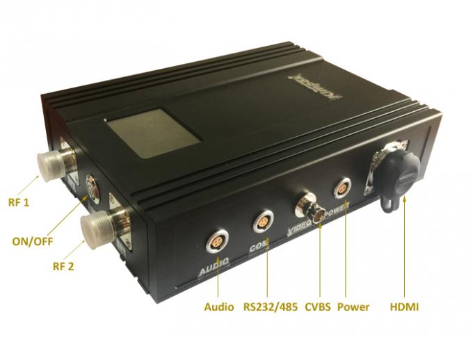 60-100KM COFDM UAV Video Transmitter with AES Encryption and H.265 Decoding
