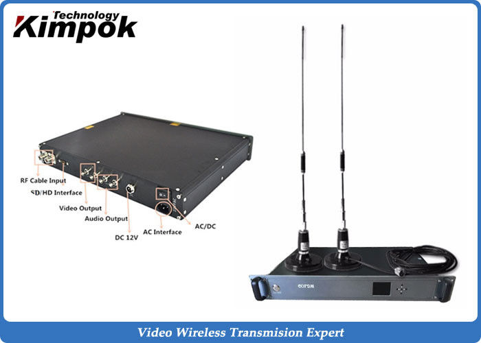 Wireless Indoor Ground Station 1.5U Video Receiver with Real-time Transmission
