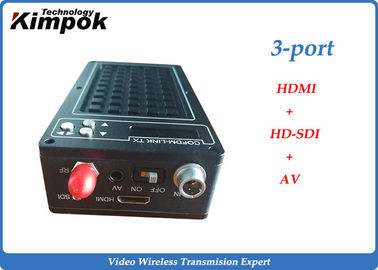 HD COFDM Transmitter