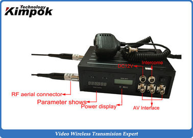 SD COFDM Transmitter