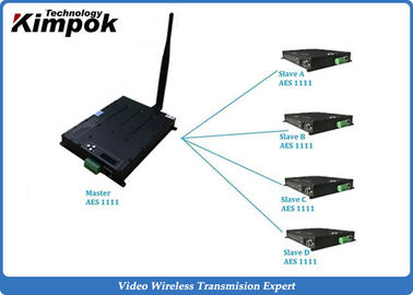 TDD COFDM IP Mesh Video + Audio + data Ethernet Transceiver Two-way Communication