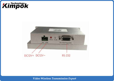 FSK Wireless Data Modem RS485 Half Duplex UHF Digital Data Transmitter